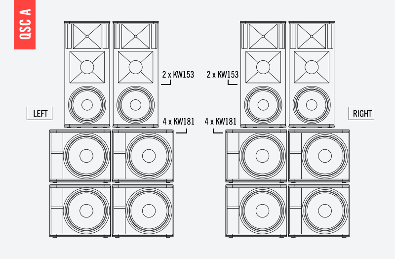 QSC A Sound System