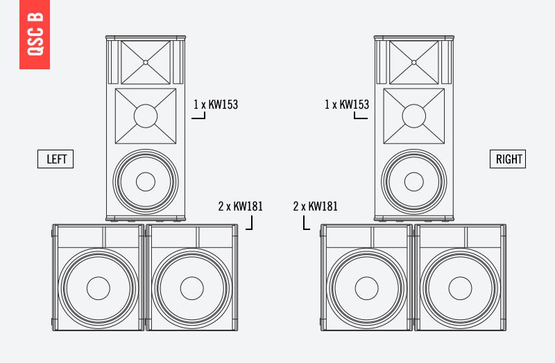 QSC B Sound System