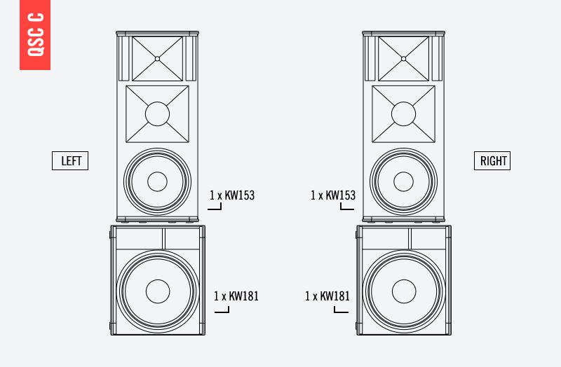 QSC C Sound System