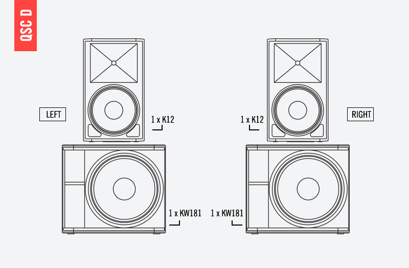 QSC D Sound System